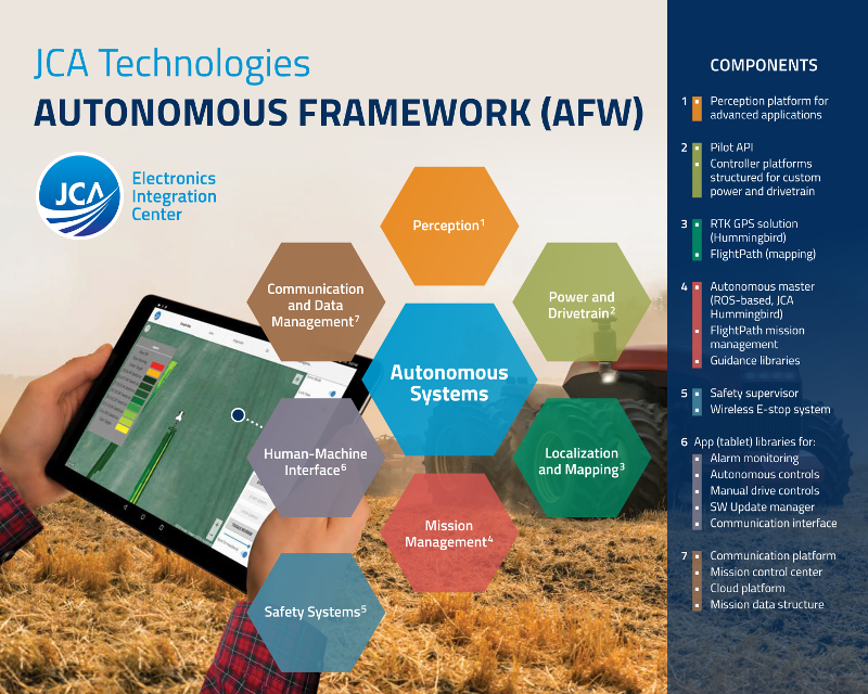 The Evolution of Agricultural Autonomous Machines from Research to Production: An Autonomous Framework Approach